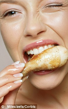 colon cancer, healthy chicken